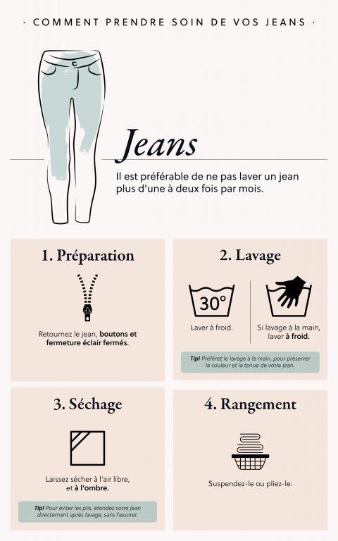 comment lavage jeans