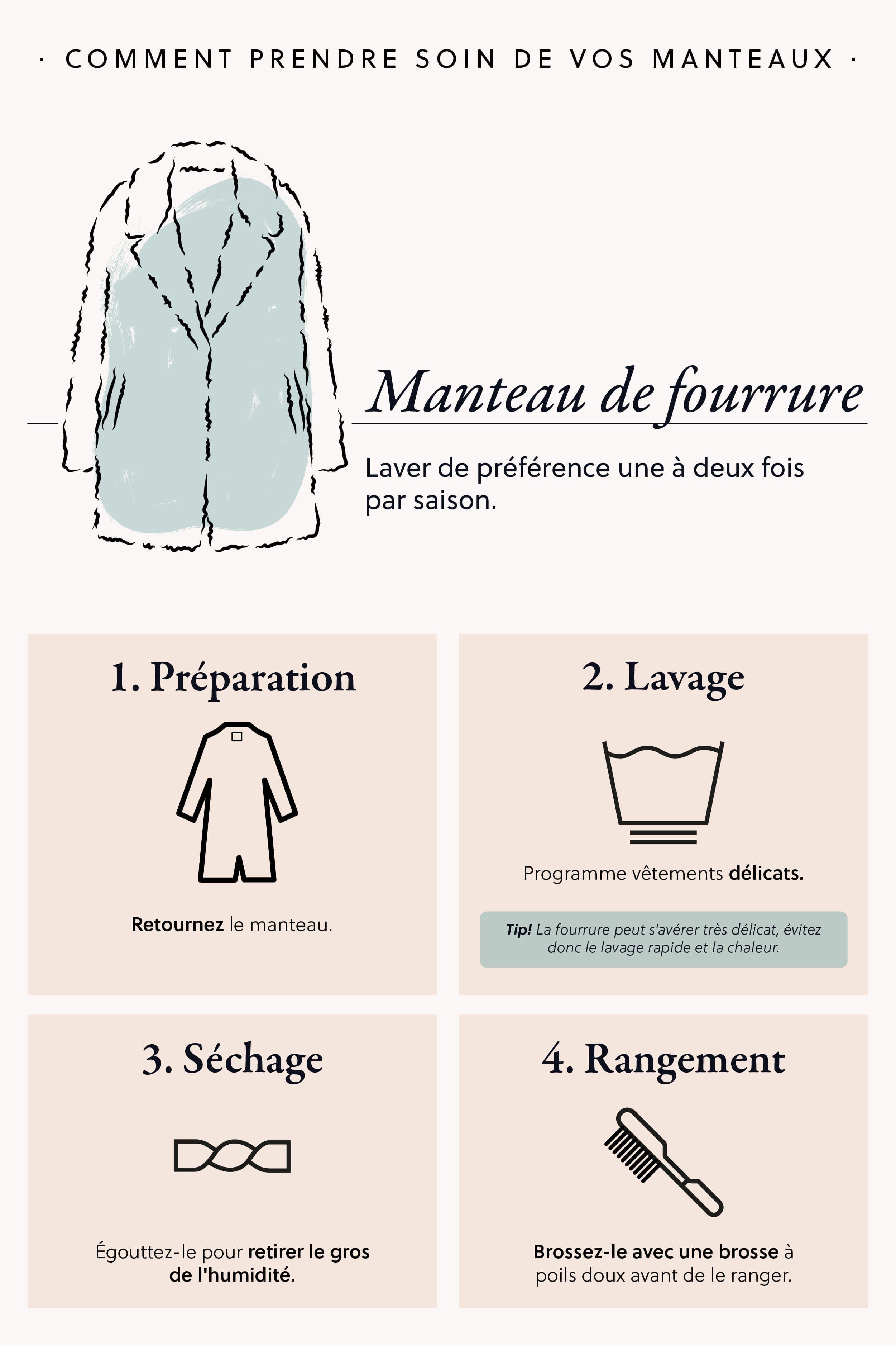 manteau de fourrure lavage