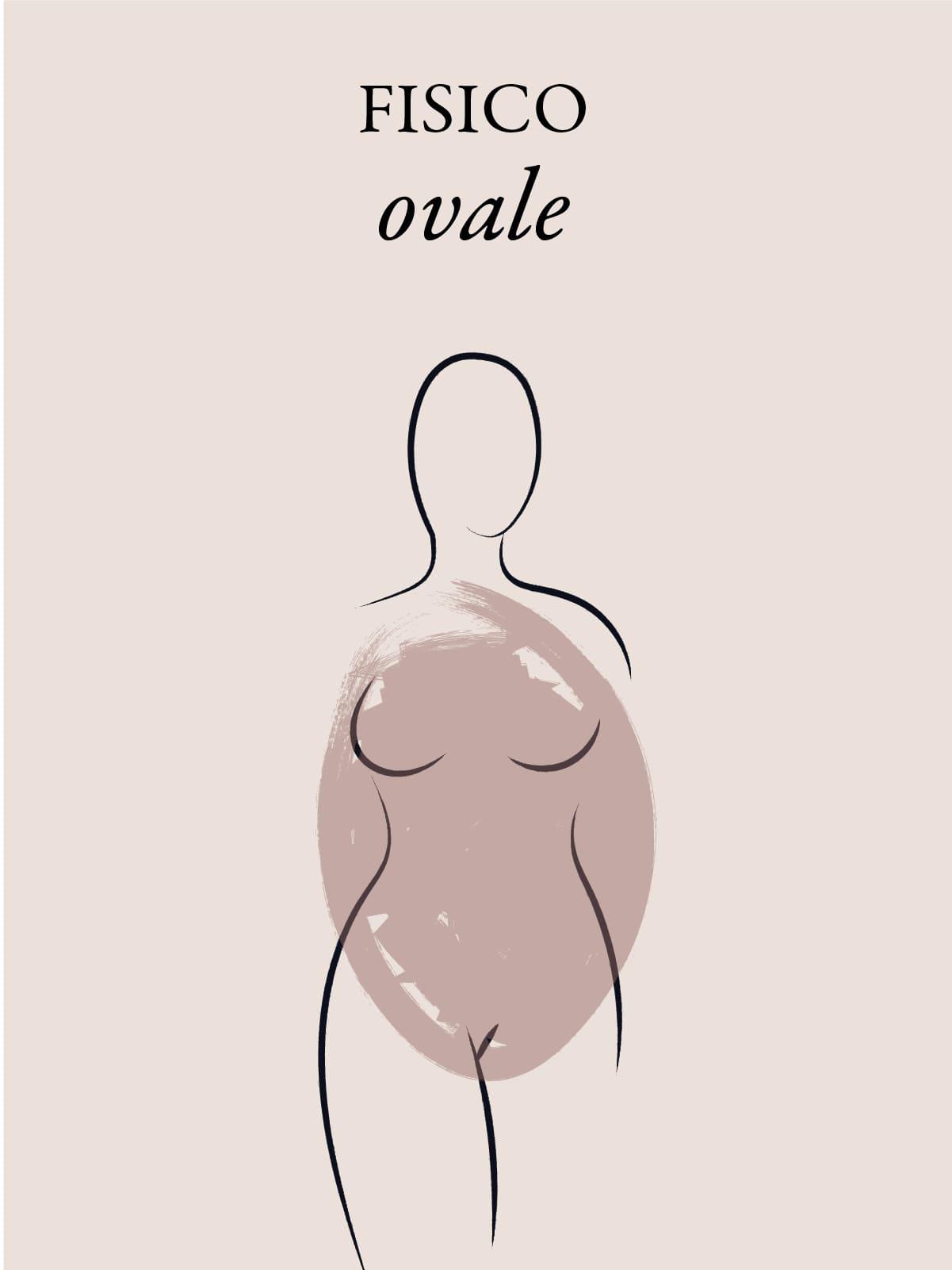 Com'è un corpo ovale?